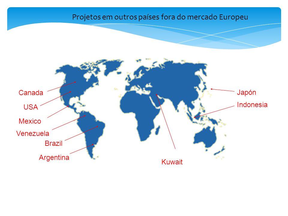 Projetos em outros países fora do mercado Europeu USA Japón Venezuela Mexico Canada Indonesia Argentina Kuwait Brazil