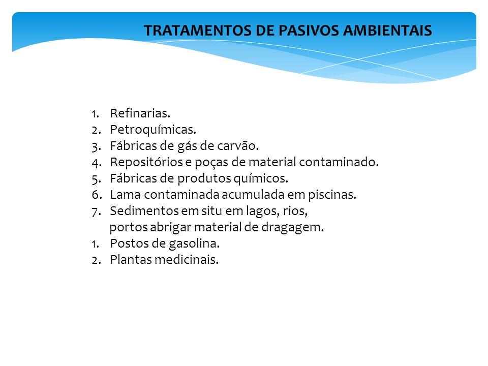 TRATAMENTOS DE PASIVOS AMBIENTAIS 1.Refinarias.2.Petroquímicas.