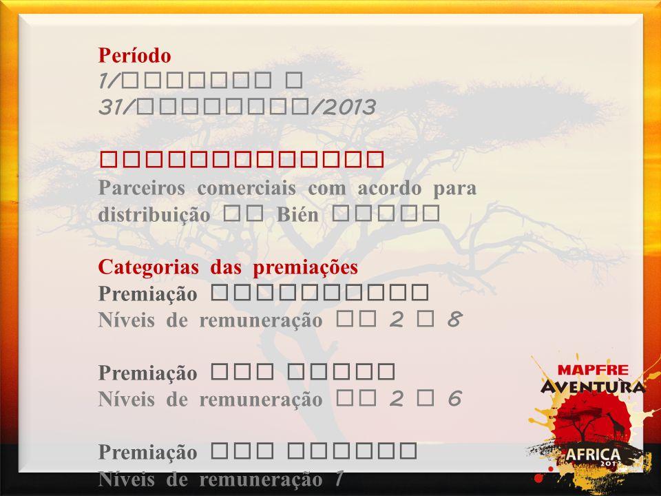 Campanhas Critérios das premiações 1.