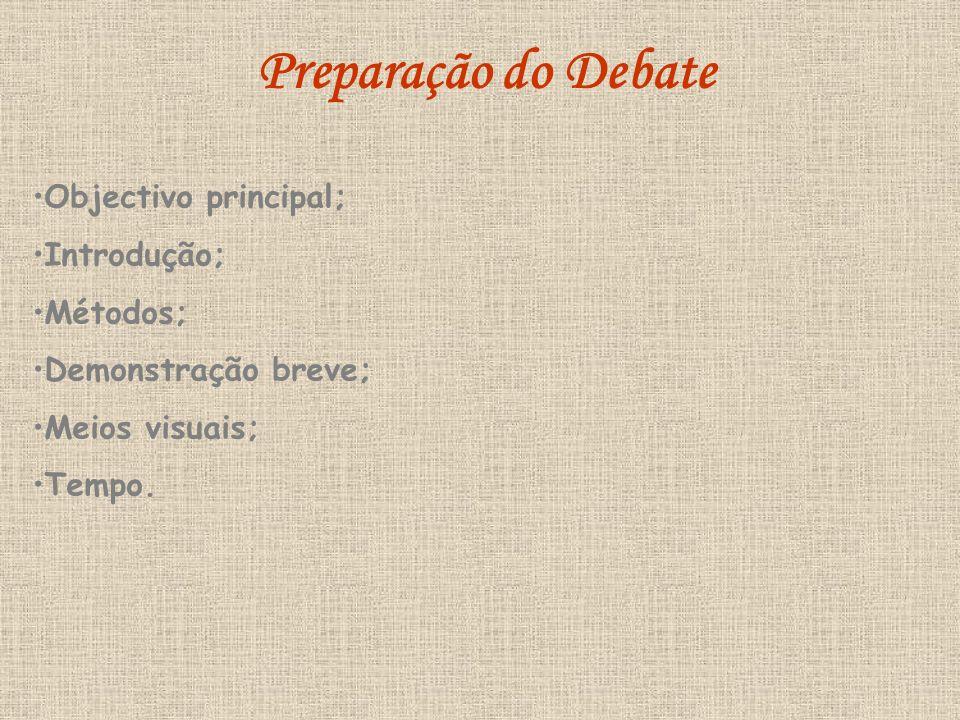 Preparação do Debate Objectivo principal; Introdução; Métodos; Demonstração breve; Meios visuais; Tempo.