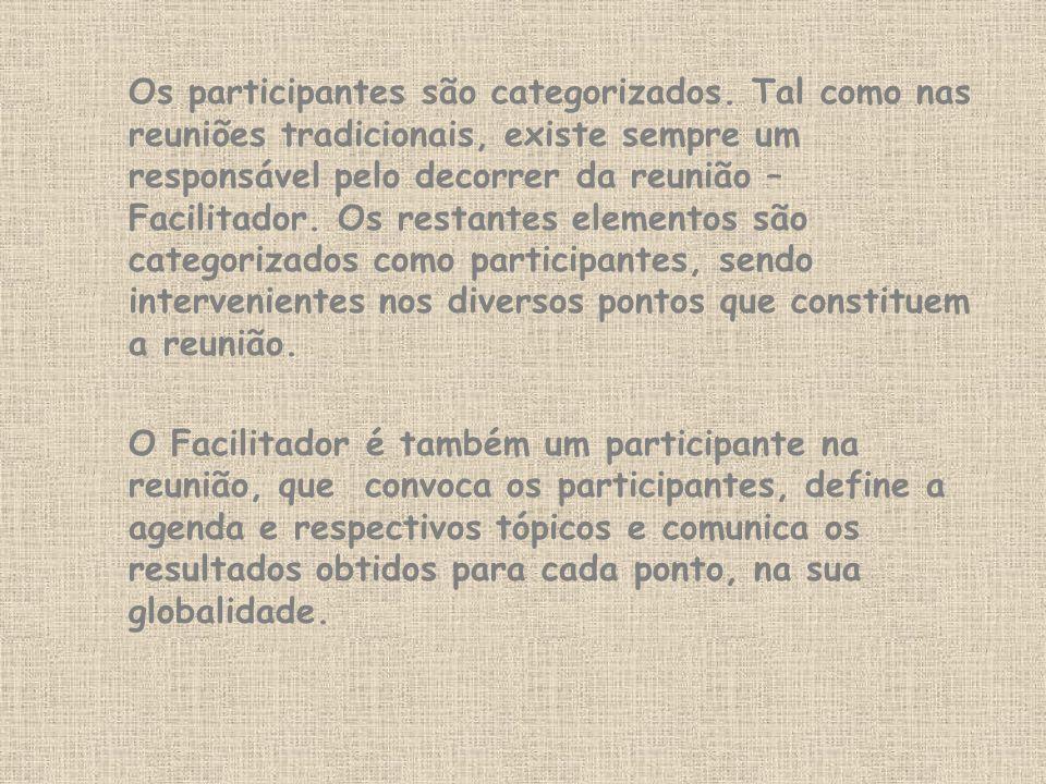 Os participantes são categorizados.