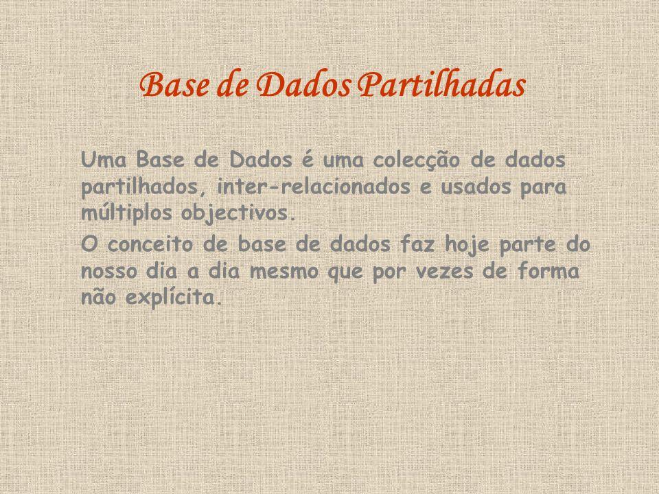 Base de Dados Partilhadas Uma Base de Dados é uma colecção de dados partilhados, inter-relacionados e usados para múltiplos objectivos. O conceito de