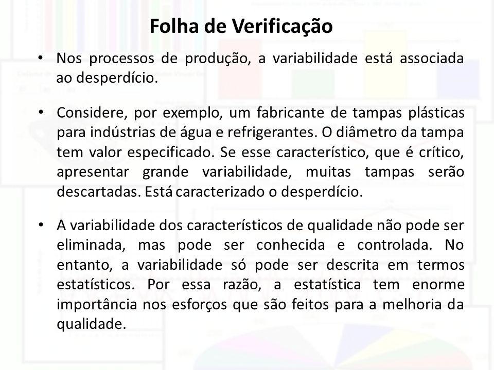 Folha de Verificação Exemplo 5: Para identificação de causas de defeitos.