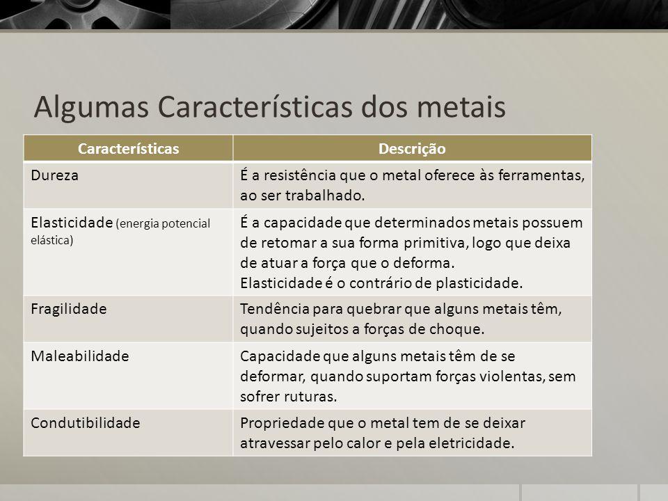 Algumas Características dos metais CaracterísticasDescrição DurezaÉ a resistência que o metal oferece às ferramentas, ao ser trabalhado. Elasticidade