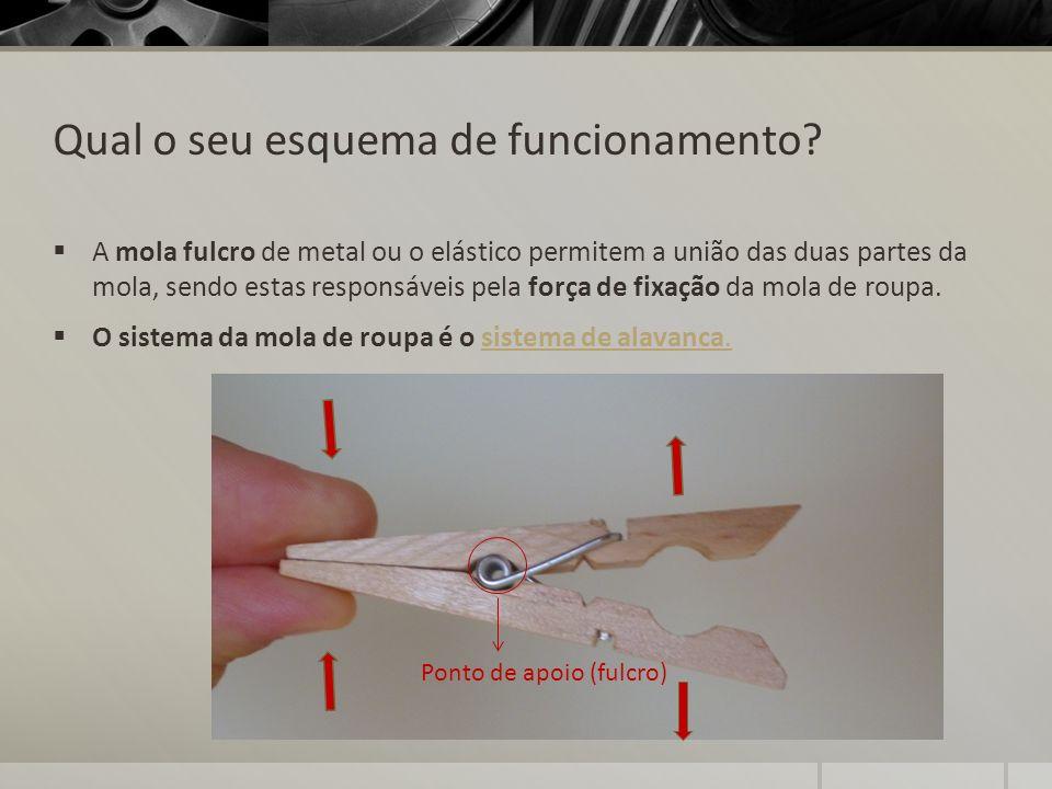 Qual o seu esquema de funcionamento? A mola fulcro de metal ou o elástico permitem a união das duas partes da mola, sendo estas responsáveis pela forç