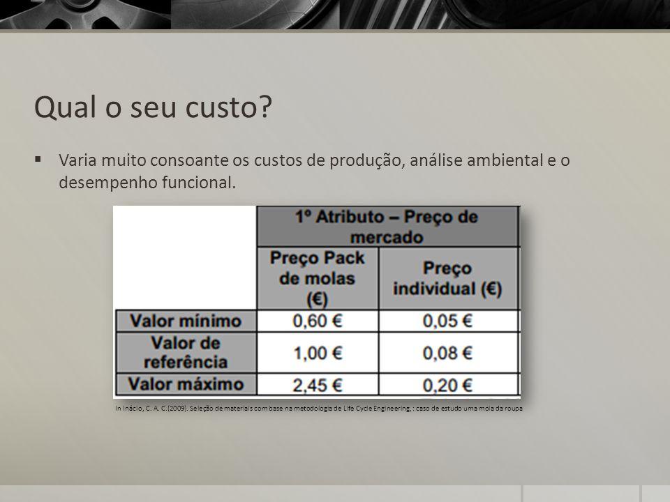 Qual o seu custo? Varia muito consoante os custos de produção, análise ambiental e o desempenho funcional. In Inácio, C. A. C.(2009). Seleção de mater