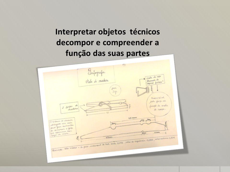 Interpretar objetos técnicos decompor e compreender a função das suas partes