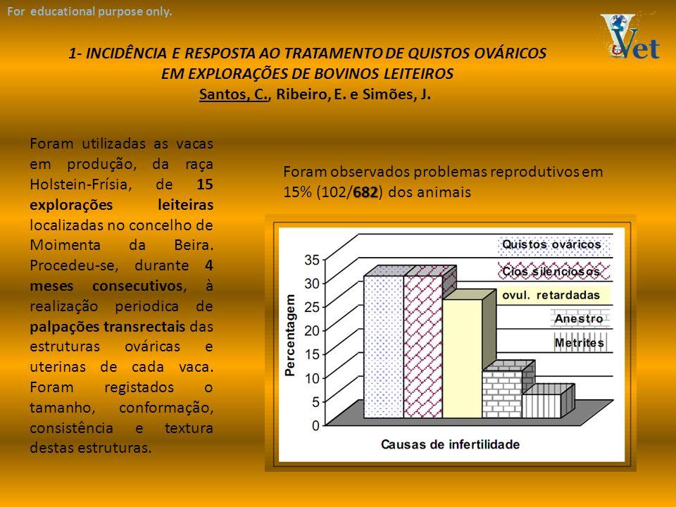 For educational purpose only. 1- INCIDÊNCIA E RESPOSTA AO TRATAMENTO DE QUISTOS OVÁRICOS EM EXPLORAÇÕES DE BOVINOS LEITEIROS Santos, C., Ribeiro, E. e