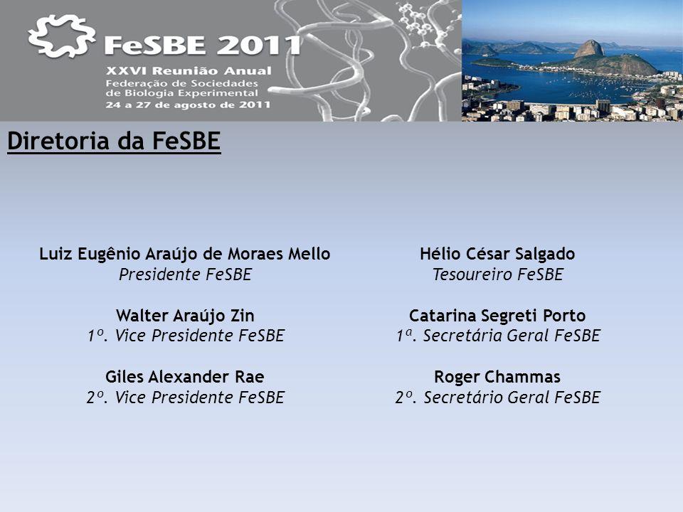 Diretoria da FeSBE Luiz Eugênio Araújo de Moraes Mello Presidente FeSBE Walter Araújo Zin 1º. Vice Presidente FeSBE Giles Alexander Rae 2º. Vice Presi