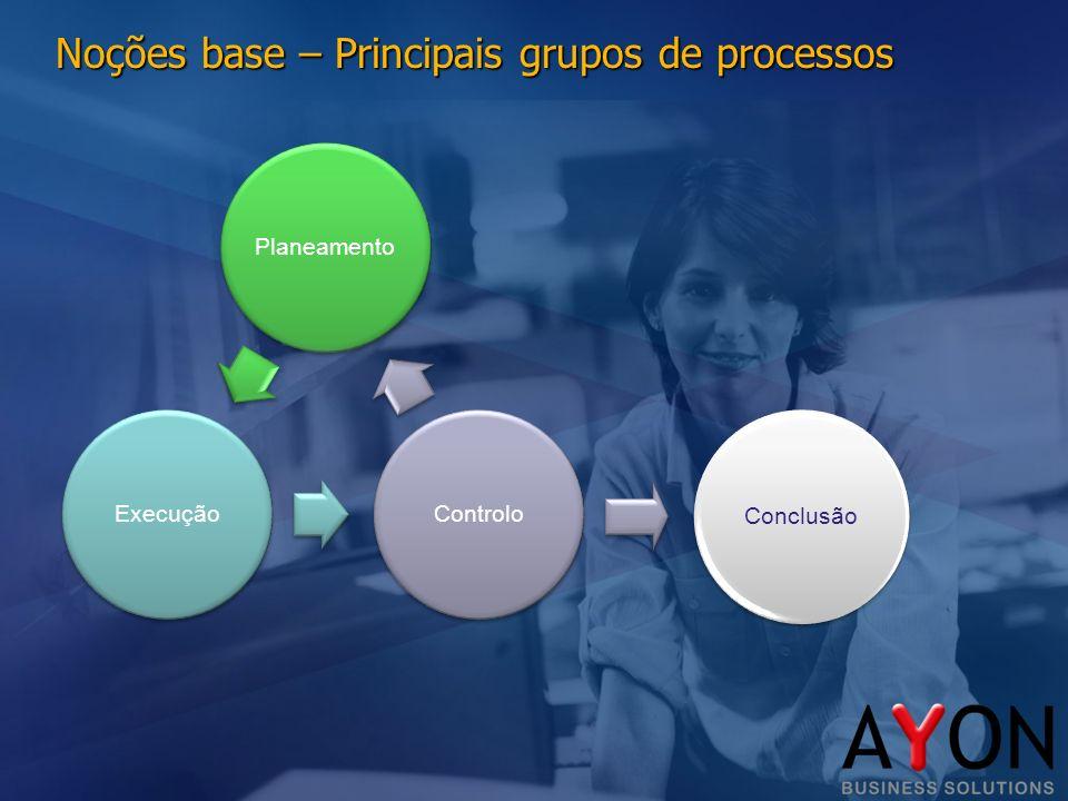 Noções base – Principais grupos de processos Conclusão Planeamento ExecuçãoControlo