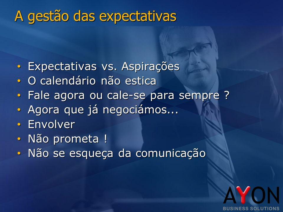 A gestão das expectativas Expectativas vs. Aspirações Expectativas vs.