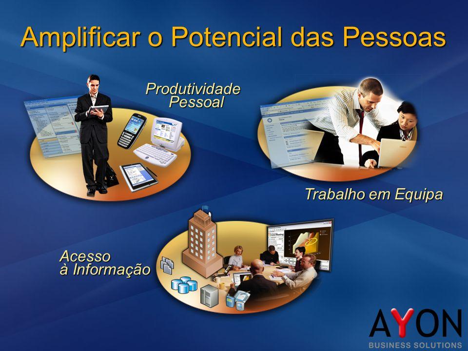 Amplificar o Potencial das Pessoas Produtividade Pessoal Acesso à Informação Trabalho em Equipa