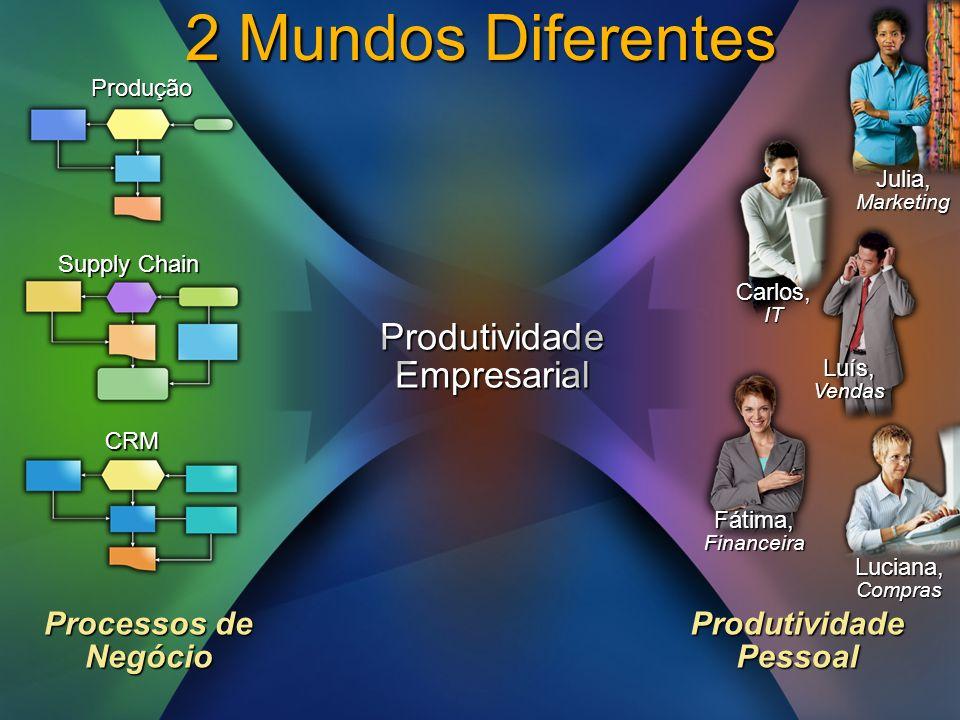 César Ramalho Director Geral AYON – Business Solutions, Lda cesar.ramalho@ayon.pt