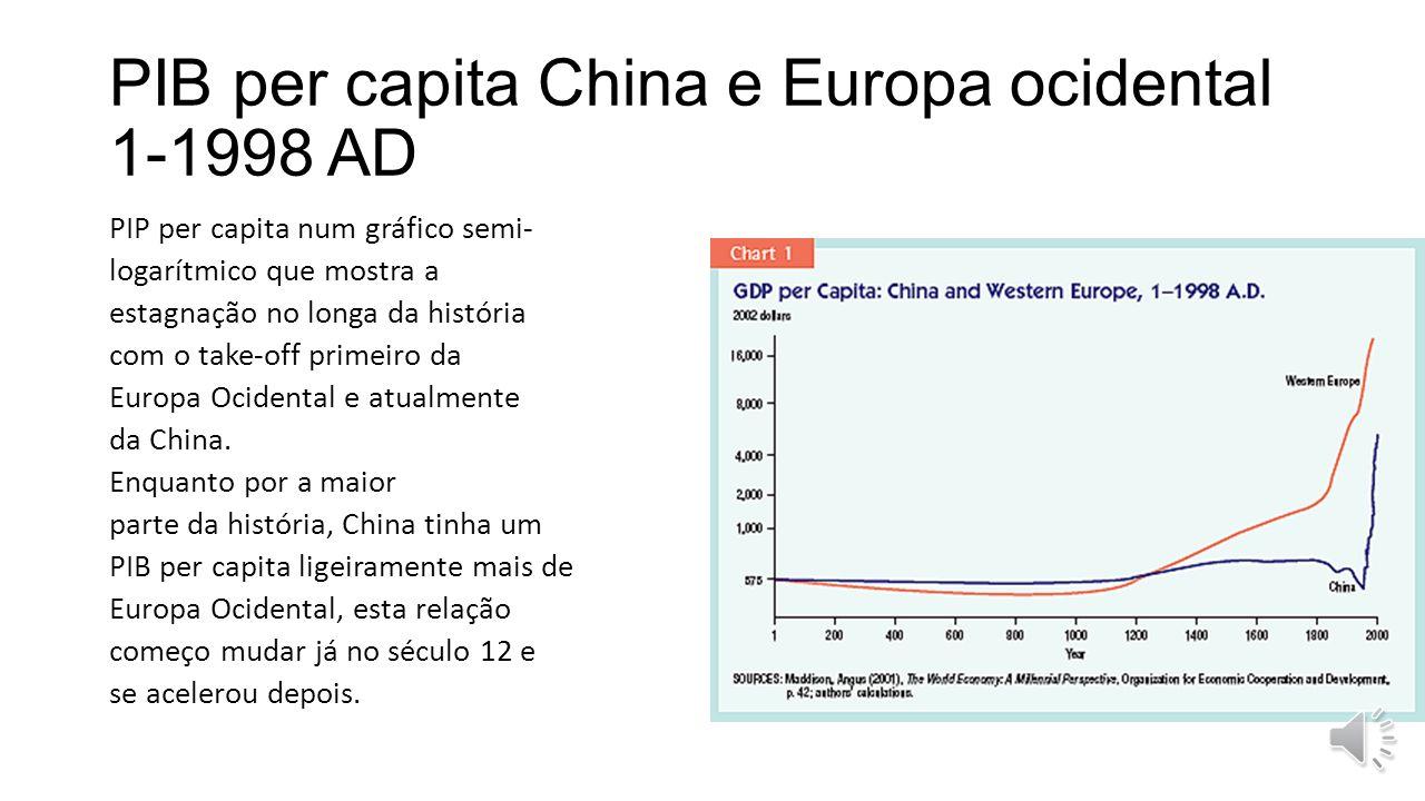 PIB per capita China e Europa ocidental 1-1998 AD PIP per capita num gráfico semi- logarítmico que mostra a estagnação no longa da história com o take-off primeiro da Europa Ocidental e atualmente da China.