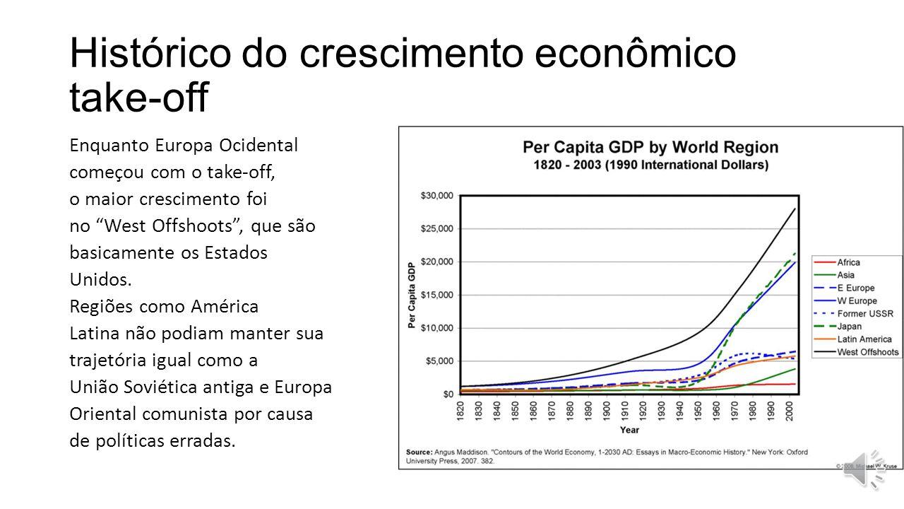 Histórico do crescimento econômico take-off Enquanto Europa Ocidental começou com o take-off, o maior crescimento foi no West Offshoots, que são basicamente os Estados Unidos.
