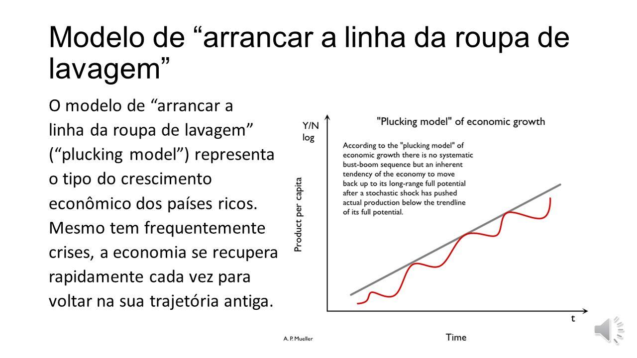 Modelo de voo da galinha do crescimento econômico Segundo o modelo de voo de galinha, o país experimenta uma série de booms, mas é incapaz transformar