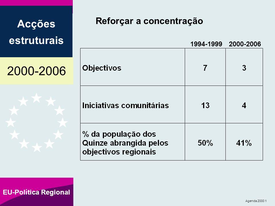 2000-2006 Acções estruturais EU-Política Regional Agenda 2000 1 Reforçar a concentração 1994-1999 2000-2006