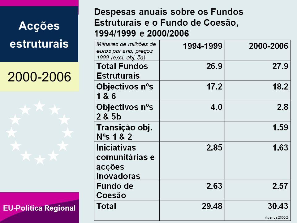 2000-2006 Acções estruturais EU-Política Regional Agenda 2000 13 Objectivo nº 1, 2000-2006 Regiões elegíveis a título do objectivo nº 1 Transição objectivo nº 1 Programas especiais