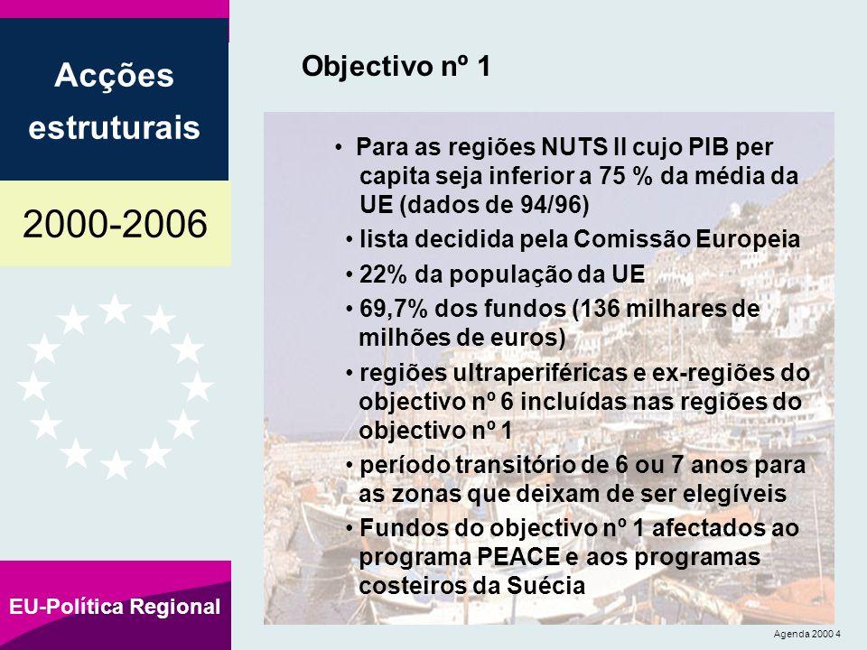 2000-2006 Acções estruturais EU-Política Regional Agenda 2000 4 Objectivo nº 1 Para as regiões NUTS II cujo PIB per capita seja inferior a 75 % da média da UE (dados de 94/96) lista decidida pela Comissão Europeia 22% da população da UE 69,7% dos fundos (136 milhares de milhões de euros) regiões ultraperiféricas e ex-regiões do objectivo nº 6 incluídas nas regiões do objectivo nº 1 período transitório de 6 ou 7 anos para as zonas que deixam de ser elegíveis Fundos do objectivo nº 1 afectados ao programa PEACE e aos programas costeiros da Suécia