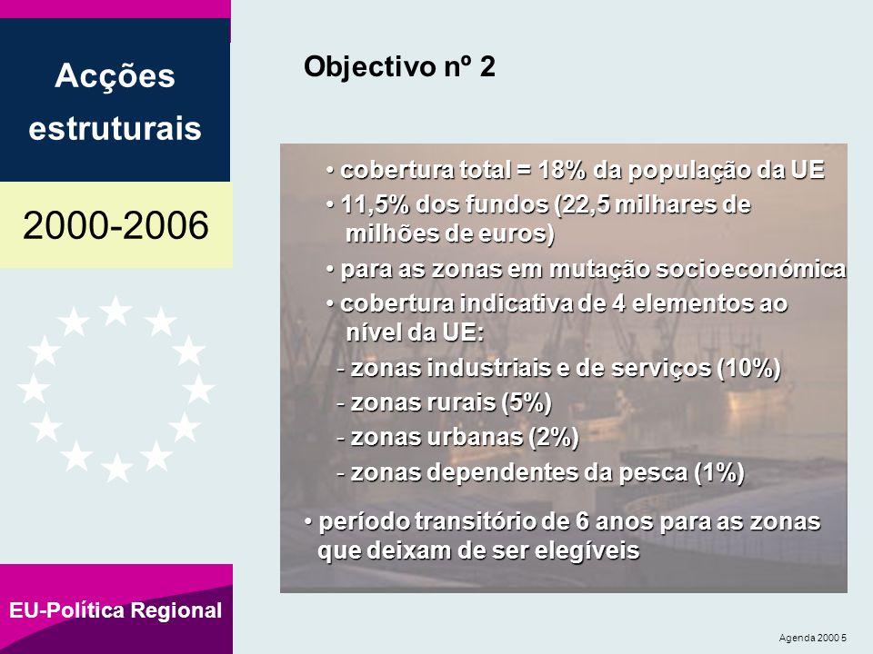 2000-2006 Acções estruturais EU-Política Regional Agenda 2000 5 Objectivo nº 2 cobertura total = 18% da população da UE cobertura total = 18% da população da UE 11,5% dos fundos (22,5 milhares de milhões de euros) 11,5% dos fundos (22,5 milhares de milhões de euros) para as zonas em mutação socioeconómica para as zonas em mutação socioeconómica cobertura indicativa de 4 elementos ao nível da UE: cobertura indicativa de 4 elementos ao nível da UE: - zonas industriais e de serviços (10%) - zonas rurais (5%) - zonas urbanas (2%) - zonas dependentes da pesca (1%) período transitório de 6 anos para as zonas que deixam de ser elegíveis período transitório de 6 anos para as zonas que deixam de ser elegíveis