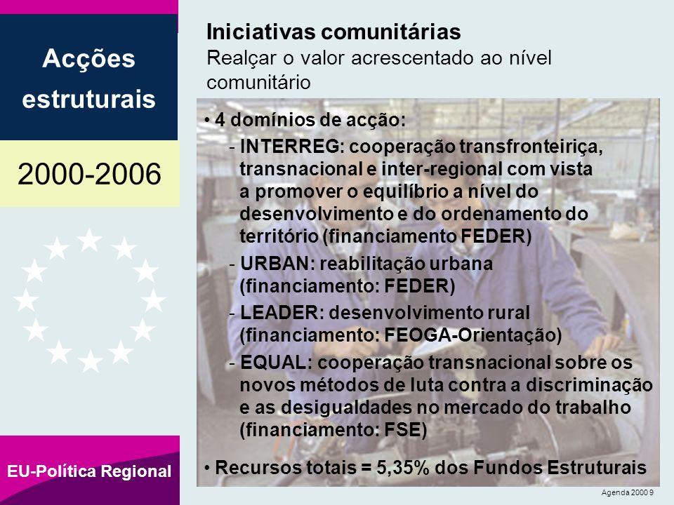 2000-2006 Acções estruturais EU-Política Regional Agenda 2000 10 Discriminação das dotações dos Fundos Estruturais 69,7% para o objectivo nº 1 (incluindo transição) 11,5% para o objectivo nº 2 (incluindo transição) 12,3% para o objectivo nº 3 5,35% para as iniciativas comunitárias 0,40% para as acções inovadoras 0,25% para a assistência técnica 0,5% para o IFOP fora do objectivo nº 1
