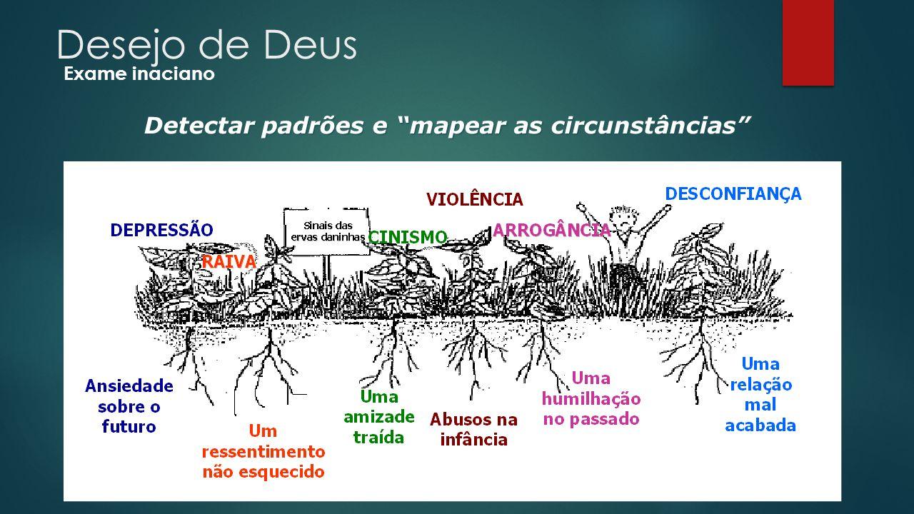 Detectar padrões e mapear as circunstâncias Desejo de Deus Exame inaciano