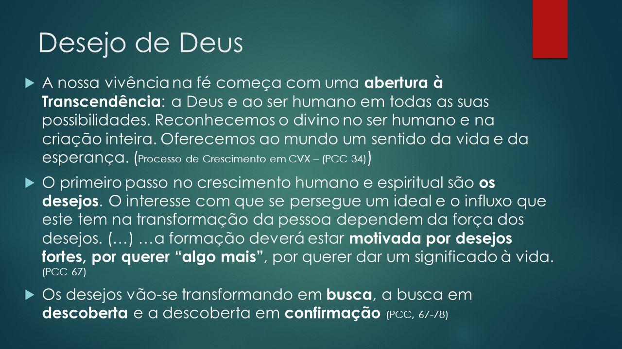 Desejo de Deus A nossa vivência na fé começa com uma abertura à Transcendência : a Deus e ao ser humano em todas as suas possibilidades. Reconhecemos