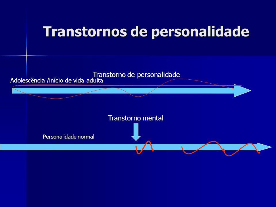Adolescência /início de vida adulta Personalidade normal Transtorno mental Transtorno de personalidade