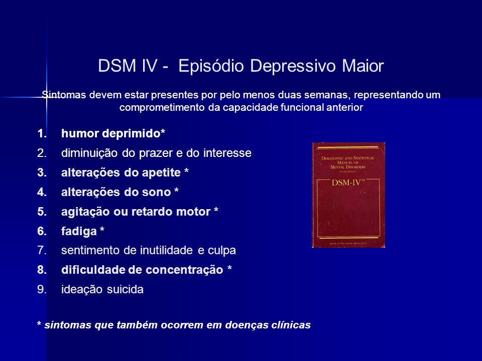 1.humor deprimido* 2.diminuição do prazer e do interesse 3.alterações do apetite * 4.alterações do sono * 5.agitação ou retardo motor * 6.fadiga * 7.s