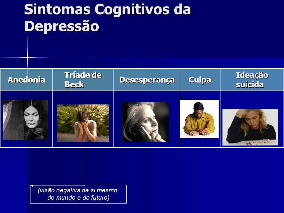Anedonia Tríade de Beck DesesperançaCulpa Ideação suicida (visão negativa de si mesmo, do mundo e do futuro) Sintomas Cognitivos da Depressão