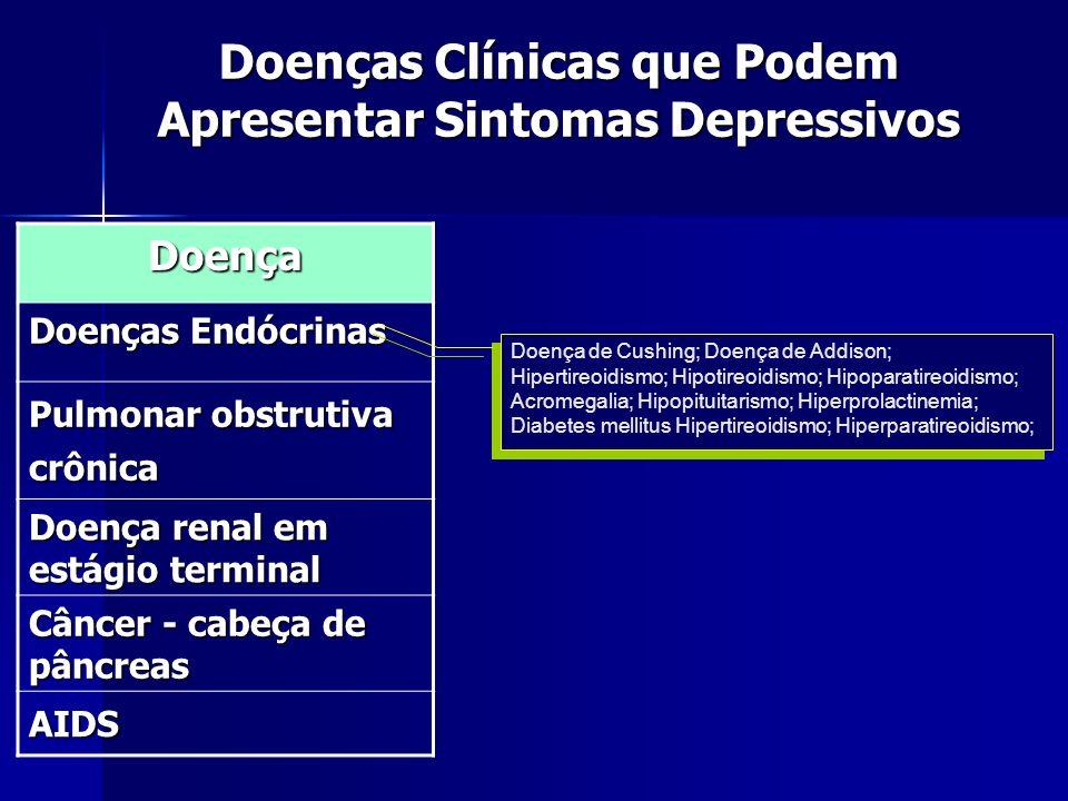 Doenças Clínicas que Podem Apresentar Sintomas Depressivos Doença Doenças Endócrinas Pulmonar obstrutiva crônica Doença renal em estágio terminal Câncer - cabeça de pâncreas AIDS Doença de Cushing; Doença de Addison; Hipertireoidismo; Hipotireoidismo; Hipoparatireoidismo; Acromegalia; Hipopituitarismo; Hiperprolactinemia; Diabetes mellitus Hipertireoidismo; Hiperparatireoidismo;