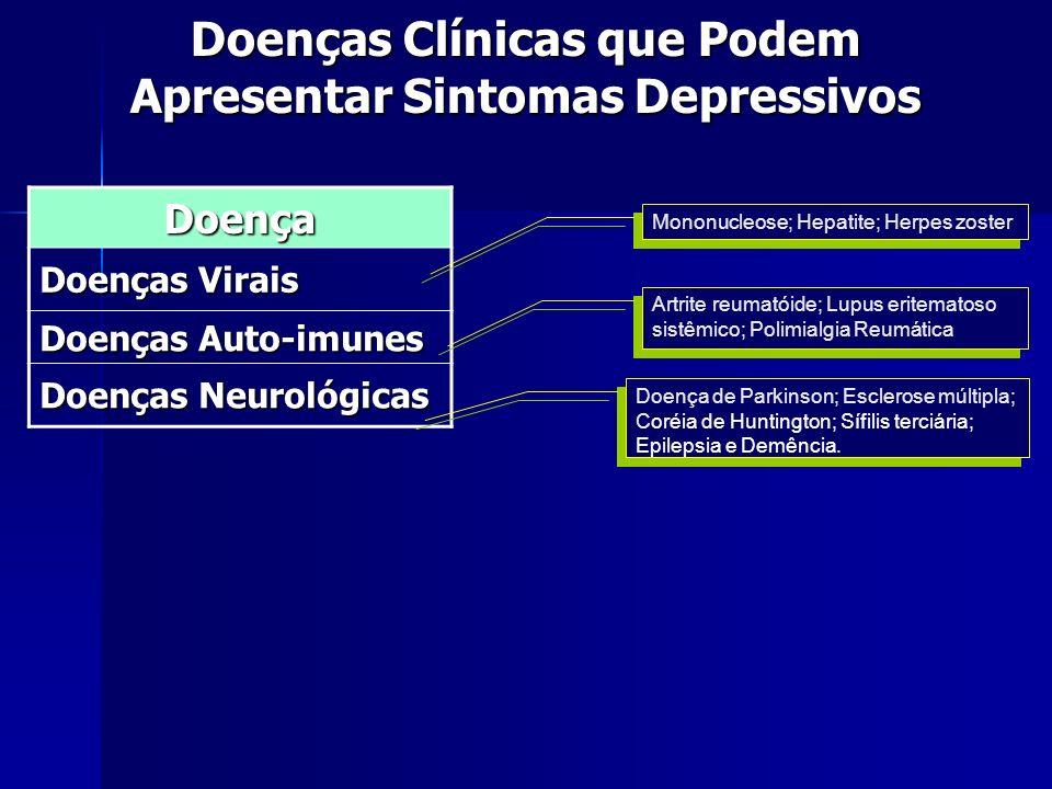 Doenças Clínicas que Podem Apresentar Sintomas Depressivos Doença Doenças Virais Doenças Auto-imunes Doenças Neurológicas Mononucleose; Hepatite; Herp