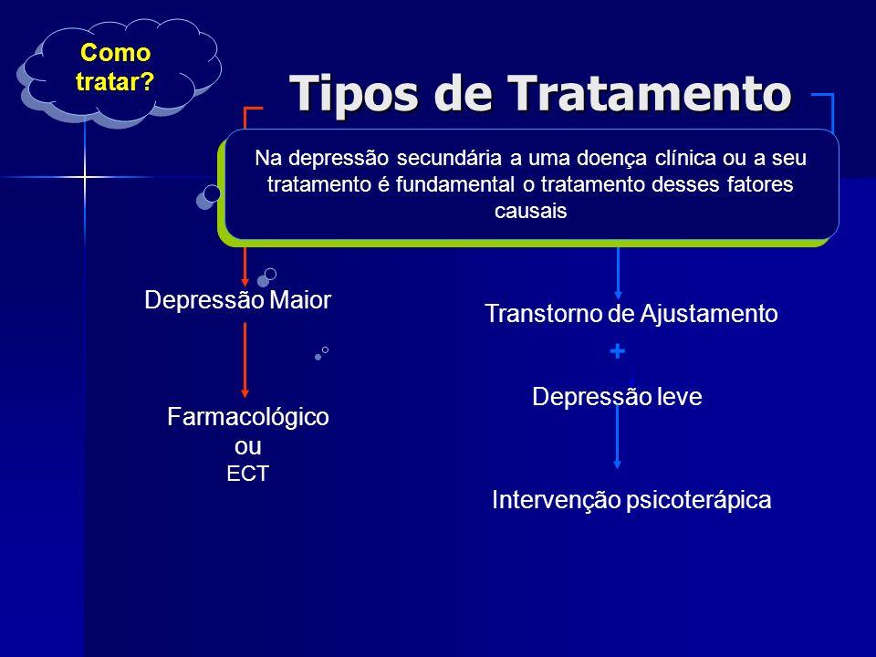 Tipos de Tratamento Depressão Maior Farmacológico ou ECT Transtorno de Ajustamento Depressão leve Intervenção psicoterápica + Na depressão secundária a uma doença clínica ou a seu tratamento é fundamental o tratamento desses fatores causais Como tratar?