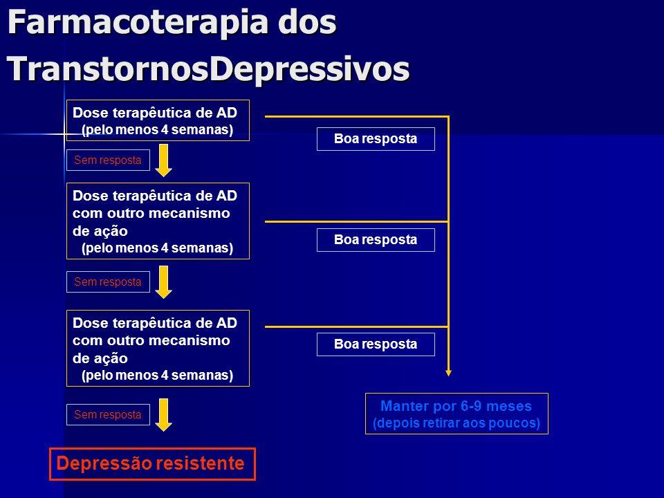 Farmacoterapia dos TranstornosDepressivos Dose terapêutica de AD (pelo menos 4 semanas) Dose terapêutica de AD com outro mecanismo de ação (pelo menos