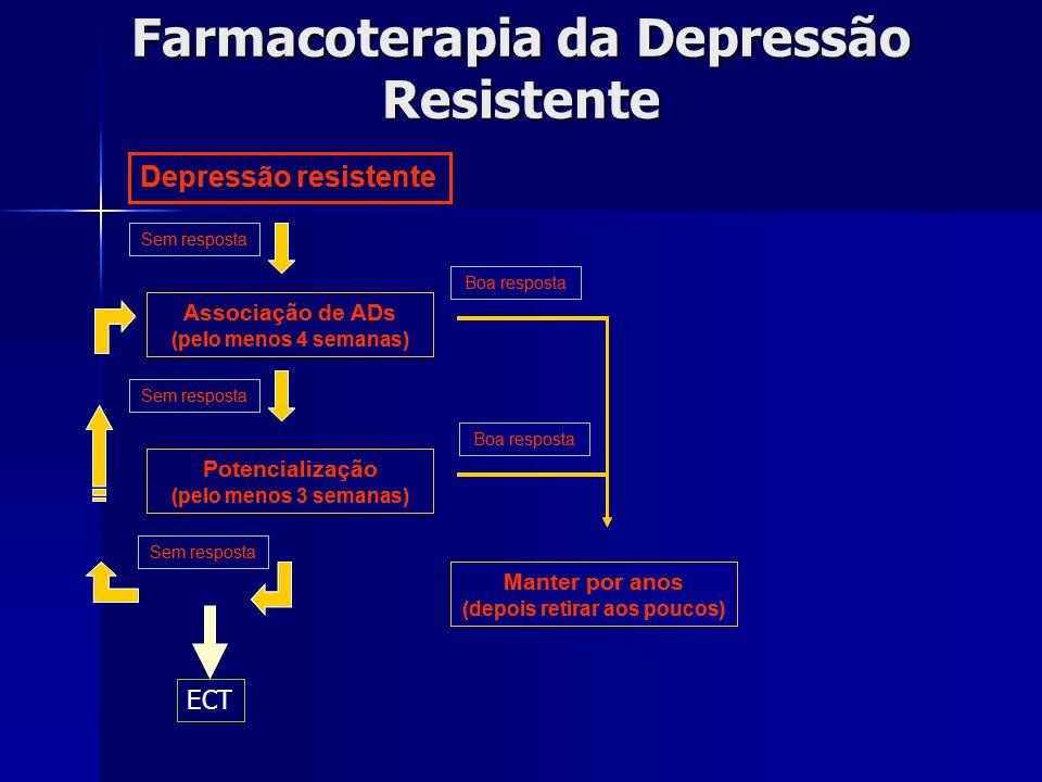 Farmacoterapia da Depressão Resistente Potencialização (pelo menos 3 semanas) Associação de ADs (pelo menos 4 semanas) Depressão resistente Boa respos