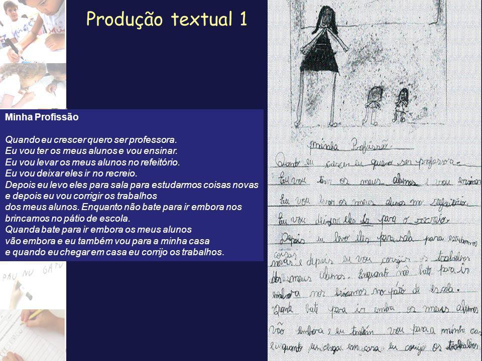 Produção textual 1 Minha Profissão Quando eu crescer quero ser professora. Eu vou ter os meus alunos e vou ensinar. Eu vou levar os meus alunos no ref