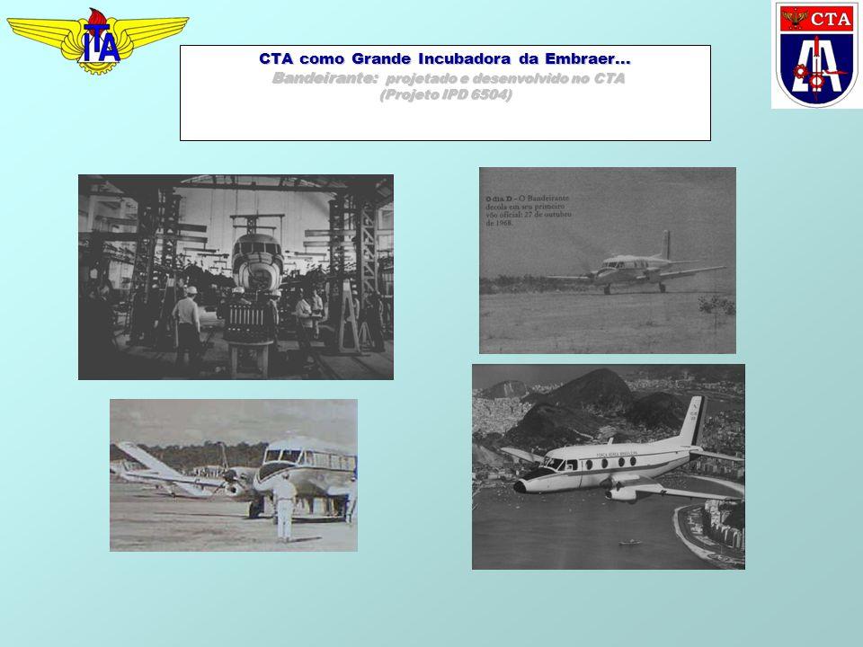 CTA como Grande Incubadora da Embraer... Bandeirante: projetado e desenvolvido no CTA (Projeto IPD 6504)
