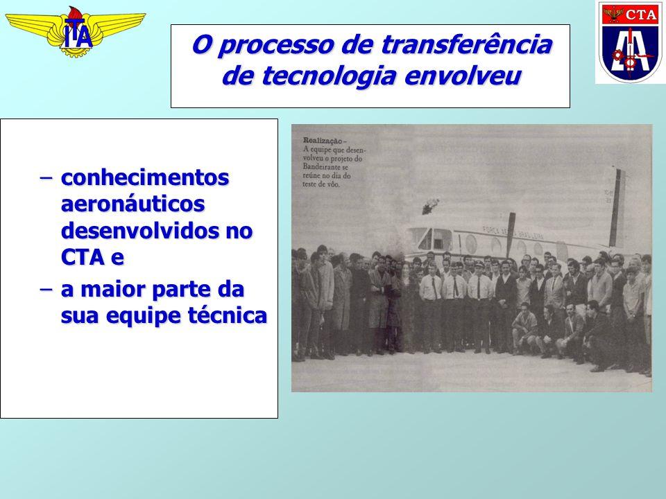 O processo de transferência de tecnologia envolveu –conhecimentos aeronáuticos desenvolvidos no CTA e –a maior parte da sua equipe técnica