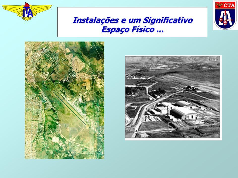Instalações e um Significativo Espaço Físico...