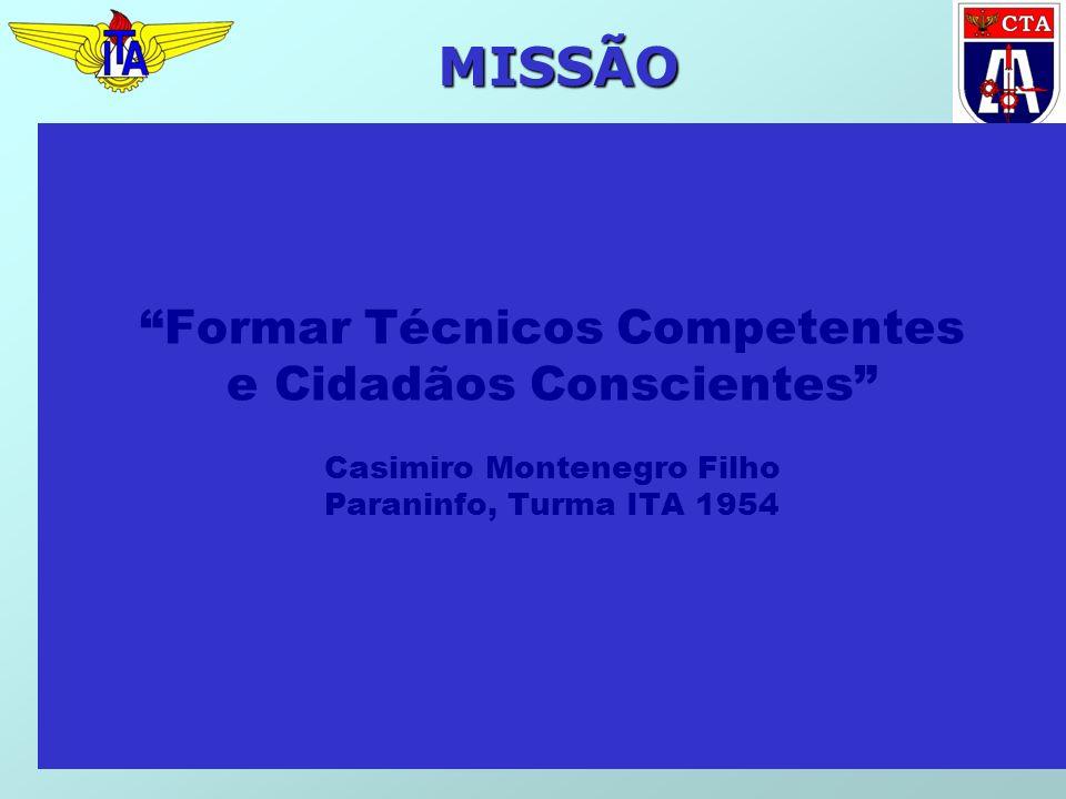 LEI 2.165, de 05.01.1954 Ministrar o ensino e a educação necessários à formação de profissionais de nível superior, nas especializações de interesse p