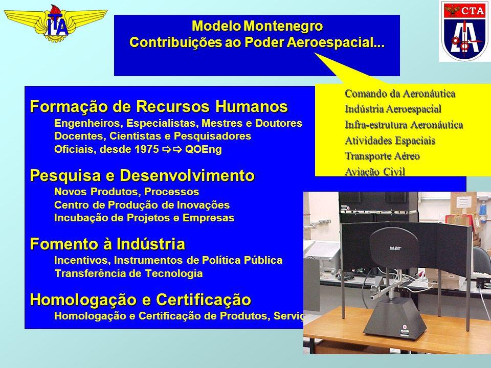 Modelo Montenegro Contribuições ao Poder Aeroespacial... Formação de Recursos Humanos Engenheiros, Especialistas, Mestres e Doutores Docentes, Cientis