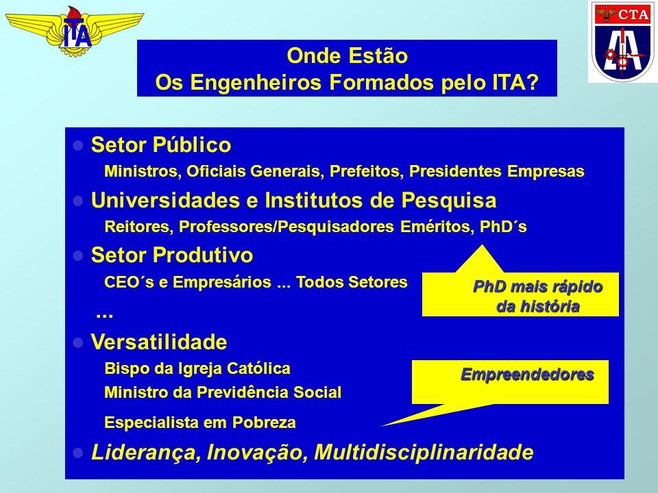 Onde Estão Os Engenheiros Formados pelo ITA? Setor Público Ministros, Oficiais Generais, Prefeitos, Presidentes Empresas Universidades e Institutos de