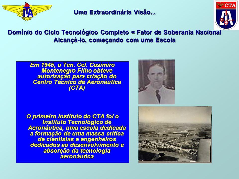 Em 1945, o Ten. Cel. Casimiro Montenegro Filho obteve autorização para criação do Centro Técnico de Aeronáutica (CTA) O primeiro instituto do CTA foi