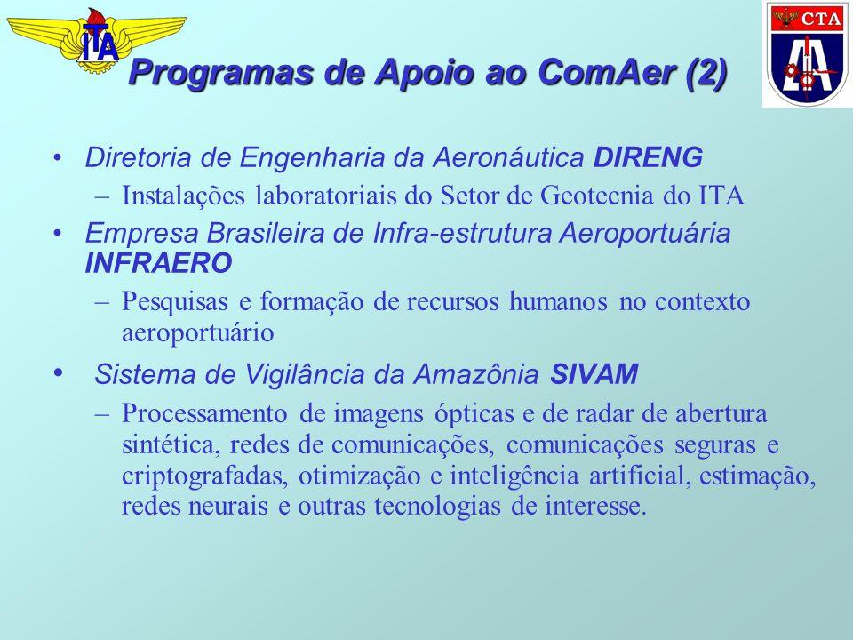 Programas de Apoio ao ComAer (2) Diretoria de Engenharia da Aeronáutica DIRENG –Instalações laboratoriais do Setor de Geotecnia do ITA Empresa Brasileira de Infra-estrutura Aeroportuária INFRAERO –Pesquisas e formação de recursos humanos no contexto aeroportuário Sistema de Vigilância da Amazônia SIVAM –Processamento de imagens ópticas e de radar de abertura sintética, redes de comunicações, comunicações seguras e criptografadas, otimização e inteligência artificial, estimação, redes neurais e outras tecnologias de interesse.
