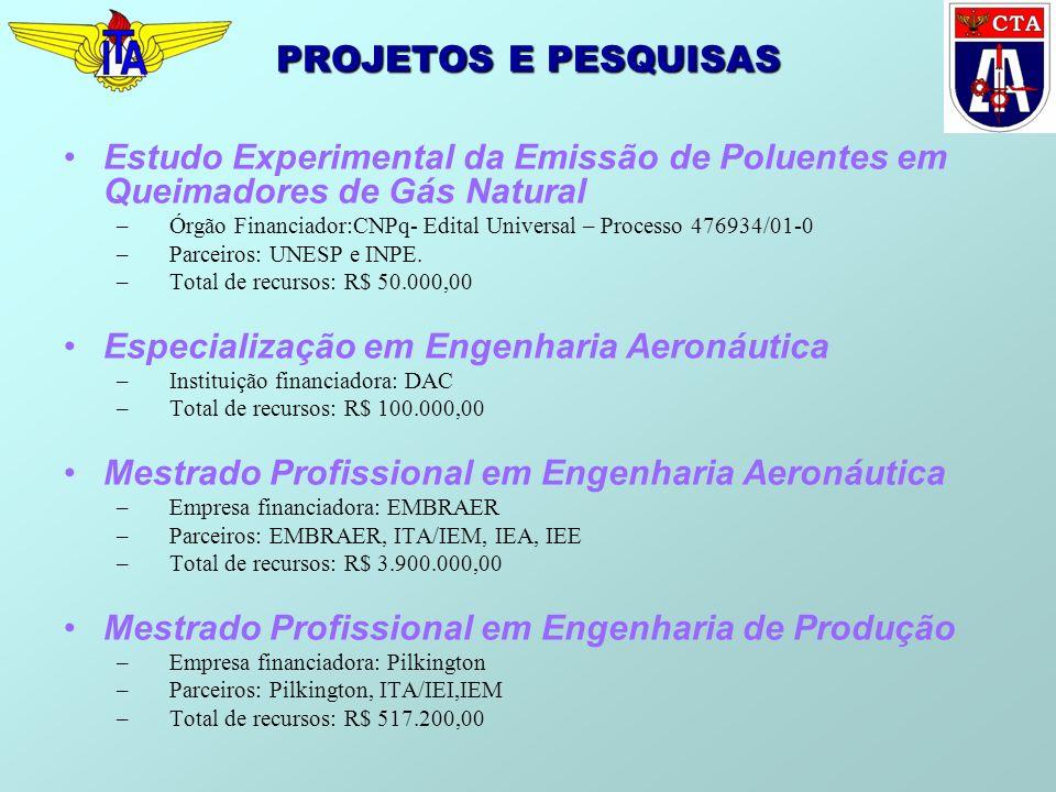 PROJETOS E PESQUISAS Estudo Experimental da Emissão de Poluentes em Queimadores de Gás Natural –Órgão Financiador:CNPq- Edital Universal – Processo 47
