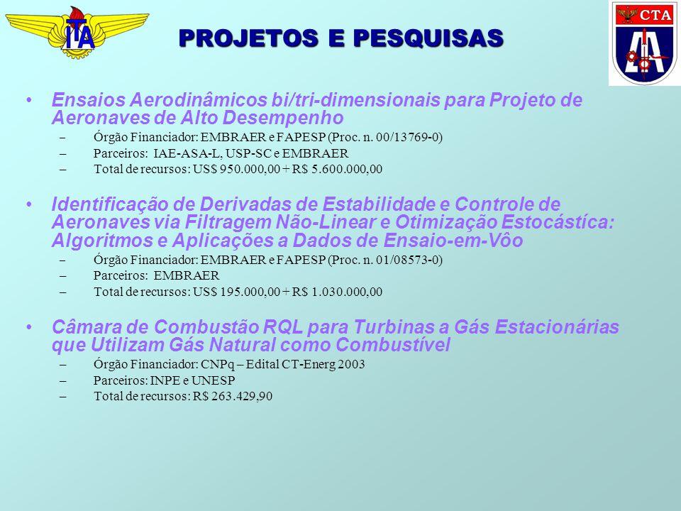 PROJETOS E PESQUISAS Ensaios Aerodinâmicos bi/tri-dimensionais para Projeto de Aeronaves de Alto Desempenho – Órgão Financiador: EMBRAER e FAPESP (Pro