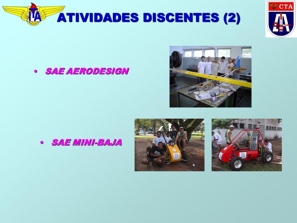 ATIVIDADES DISCENTES (2) SAE AERODESIGNSAE AERODESIGN SAE MINI-BAJASAE MINI-BAJA