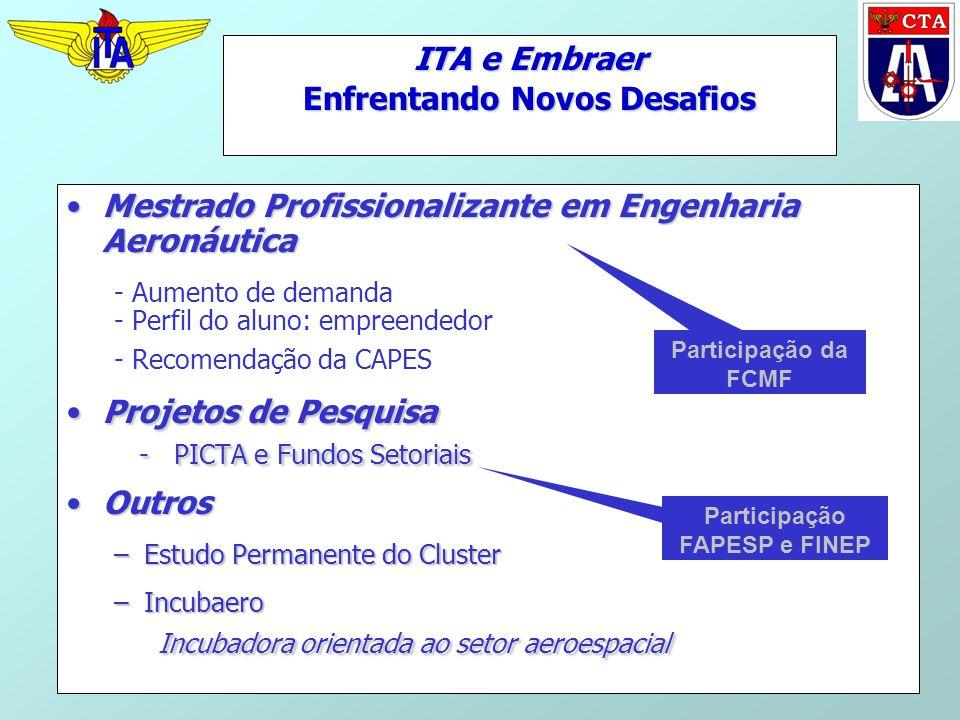ITA e Embraer Enfrentando Novos Desafios Mestrado Profissionalizante em Engenharia AeronáuticaMestrado Profissionalizante em Engenharia Aeronáutica - Aumento de demanda - Perfil do aluno: empreendedor - Recomendação da CAPES Projetos de PesquisaProjetos de Pesquisa - PICTA e Fundos Setoriais - PICTA e Fundos Setoriais OutrosOutros –Estudo Permanente do Cluster –Incubaero Incubadora orientada ao setor aeroespacial Incubadora orientada ao setor aeroespacial Participação FAPESP e FINEP Participação da FCMF