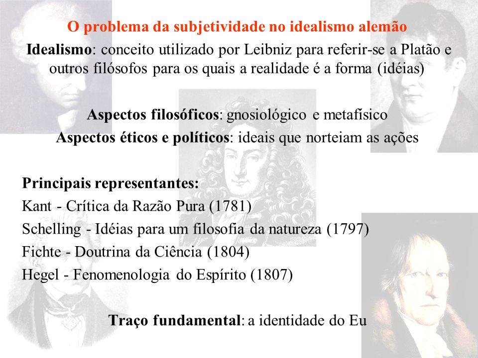 O problema da subjetividade no idealismo alemão Idealismo: conceito utilizado por Leibniz para referir-se a Platão e outros filósofos para os quais a
