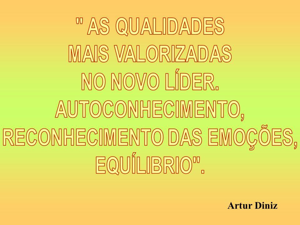 Artur Diniz